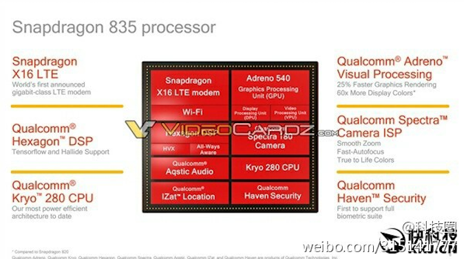 slides-pertaining-to-the-snapdragon-835-are-leaked-just-days-before-the-chip-gets-media-attention-at-ces-1