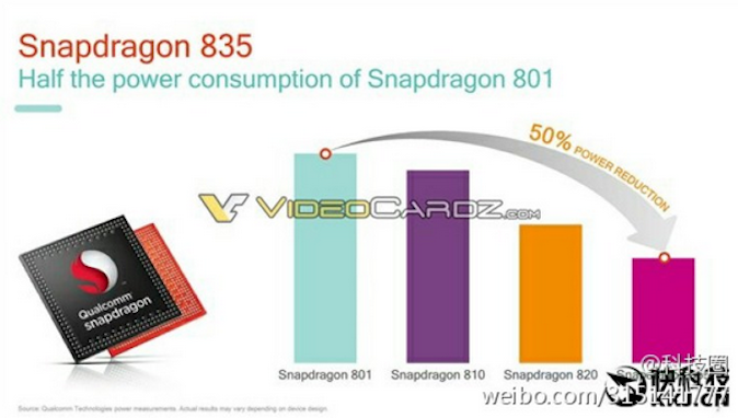 slides-pertaining-to-the-snapdragon-835-are-leaked-just-days-before-the-chip-gets-media-attention-at-ces-3