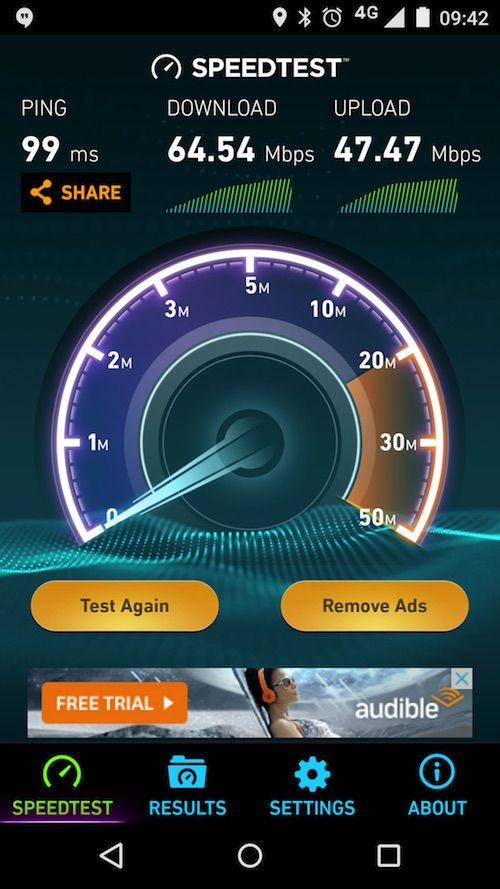 Tele2 4G speedtest