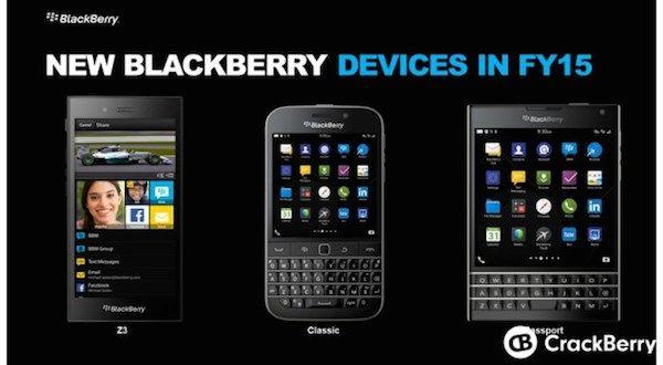 blackberry-passport-classic