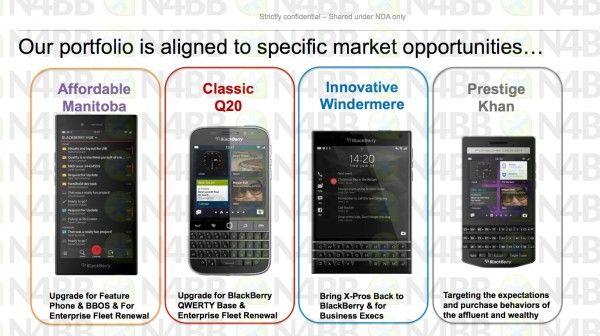 blackberry-roadmap-2014-2-600x336